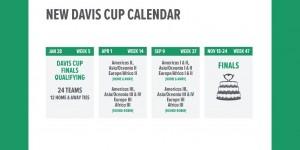 Calendario-copa-davis-1