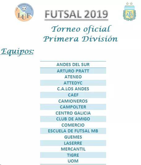 Arranca el Futsal AFA con novedades