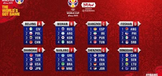 grupos_mundial_de_bxsquetbol_china_2019.jpg_674994428