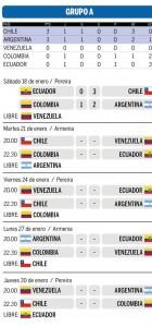 Fixture Preolimpico de futbol