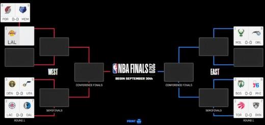 Cuadro Playoff NBA 19-20~2